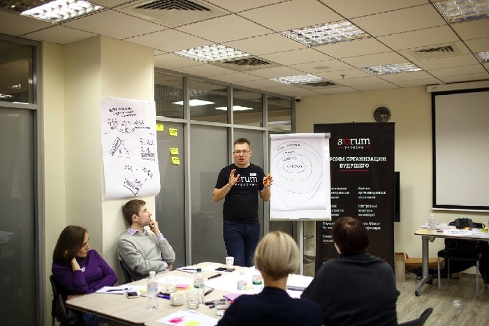 Scrum - deep dive (two days)